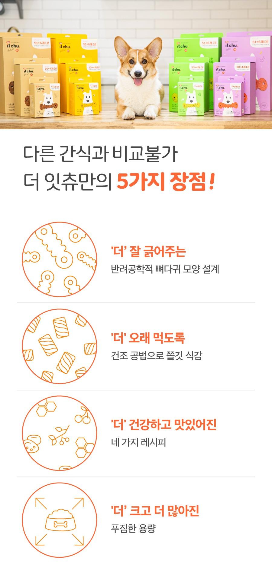 it 더 잇츄 s (일반10개입/대용량43개입/특대용량79개입)-상품이미지-4